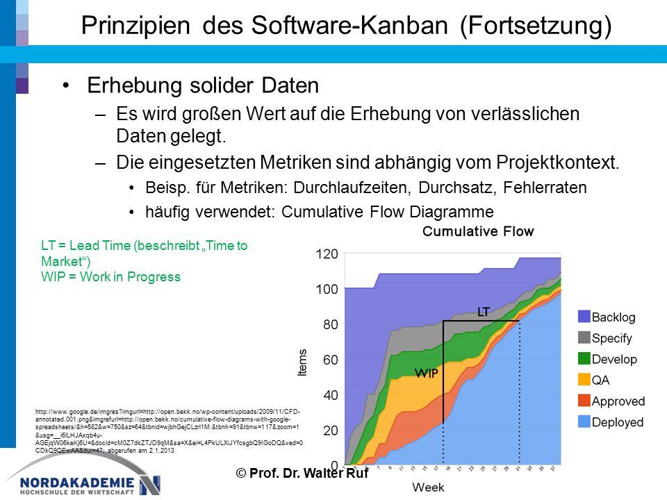 Prinzipien des Software-Kanban (Fortsetzung) Erhebung solider Daten –Es wird großen Wert auf die Erhebung von verlässlichen Daten gelegt. –Die eingese