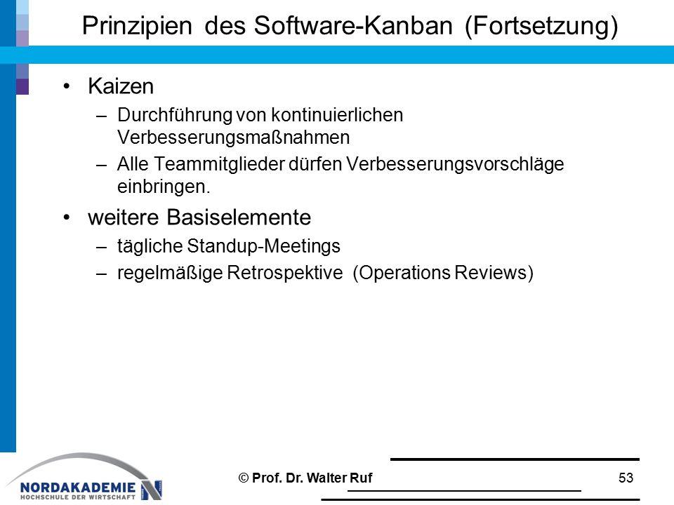 Prinzipien des Software-Kanban (Fortsetzung) Kaizen –Durchführung von kontinuierlichen Verbesserungsmaßnahmen –Alle Teammitglieder dürfen Verbesserung