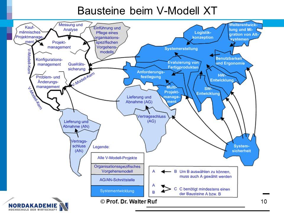 Bausteine beim V-Modell XT 10© Prof. Dr. Walter Ruf