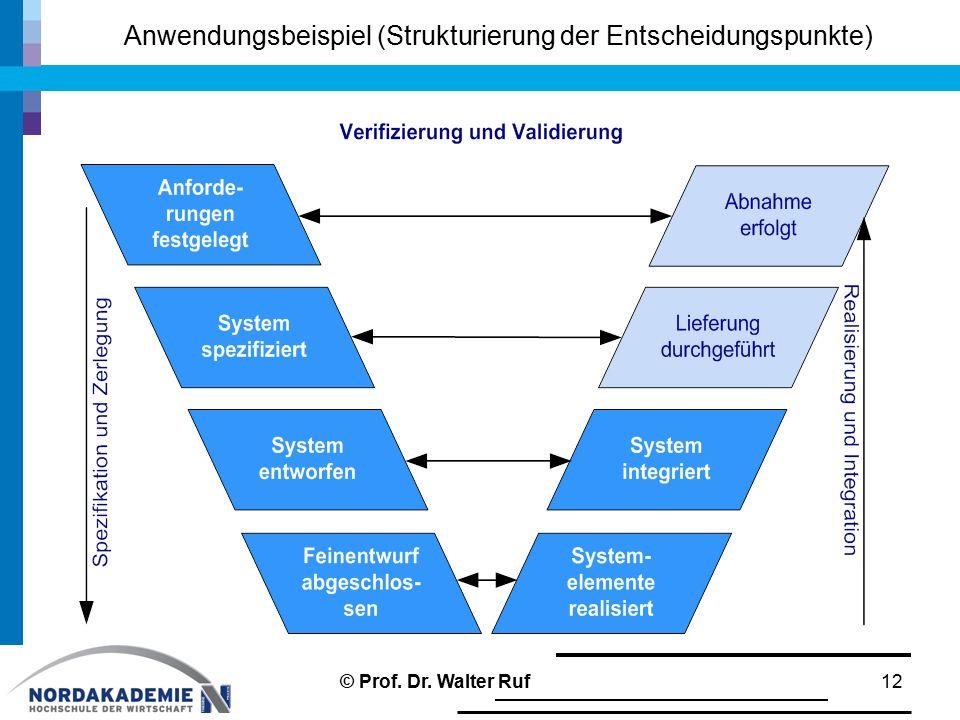 Anwendungsbeispiel (Strukturierung der Entscheidungspunkte) 12© Prof. Dr. Walter Ruf