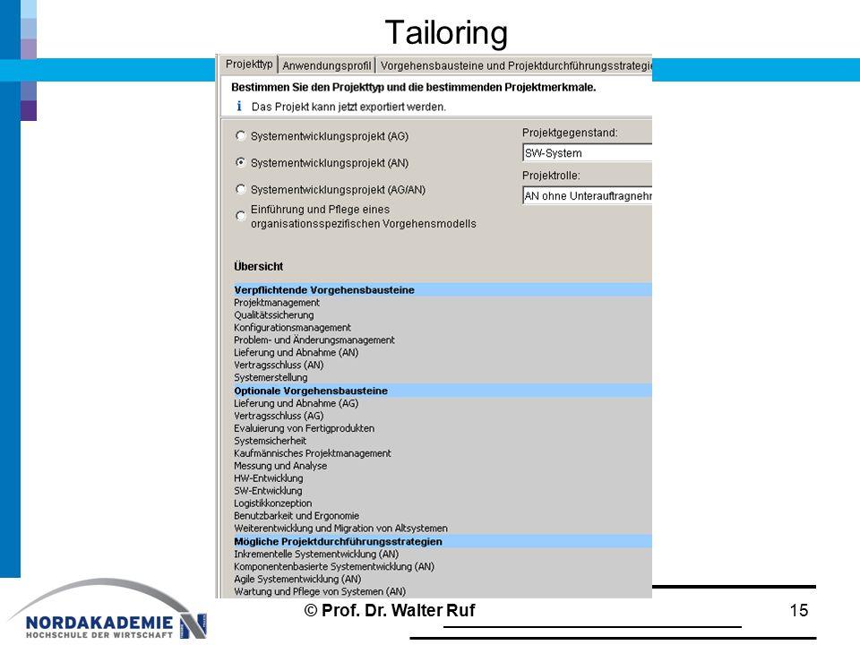 Tailoring 15© Prof. Dr. Walter Ruf