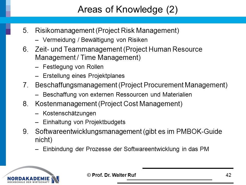 Areas of Knowledge (2) 5.Risikomanagement (Project Risk Management) –Vermeidung / Bewältigung von Risiken 6.Zeit- und Teammanagement (Project Human Resource Management / Time Management) –Festlegung von Rollen –Erstellung eines Projektplanes 7.Beschaffungsmanagement (Project Procurement Management) –Beschaffung von externen Ressourcen und Materialien 8.Kostenmanagement (Project Cost Management) –Kostenschätzungen –Einhaltung von Projektbudgets 9.Softwareentwicklungsmanagement (gibt es im PMBOK-Guide nicht) –Einbindung der Prozesse der Softwareentwicklung in das PM © Prof.