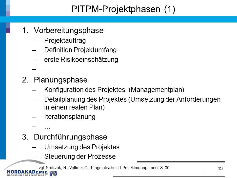 PITPM-Projektphasen (1) 1.Vorbereitungsphase –Projektauftrag –Definition Projektumfang –erste Risikoeinschätzung –… 2.Planungsphase –Konfiguration des Projektes (Managementplan) –Detailplanung des Projektes (Umsetzung der Anforderungen in einen realen Plan) –Iterationsplanung –… 3.Durchführungsphase –Umsetzung des Projektes –Steuerung der Prozesse © Prof.
