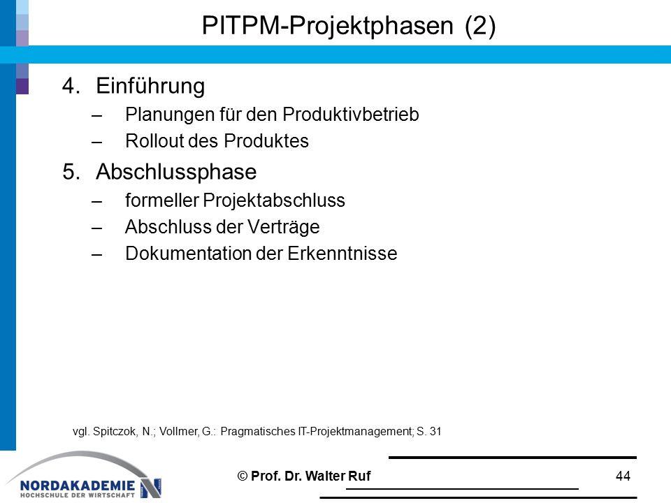 PITPM-Projektphasen (2) 4.Einführung –Planungen für den Produktivbetrieb –Rollout des Produktes 5.Abschlussphase –formeller Projektabschluss –Abschluss der Verträge –Dokumentation der Erkenntnisse © Prof.