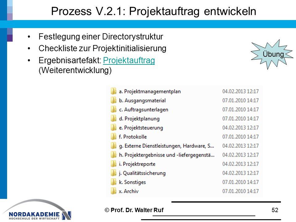 Prozess V.2.1: Projektauftrag entwickeln Festlegung einer Directorystruktur Checkliste zur Projektinitialisierung Ergebnisartefakt: Projektauftrag (Weiterentwicklung)Projektauftrag © Prof.