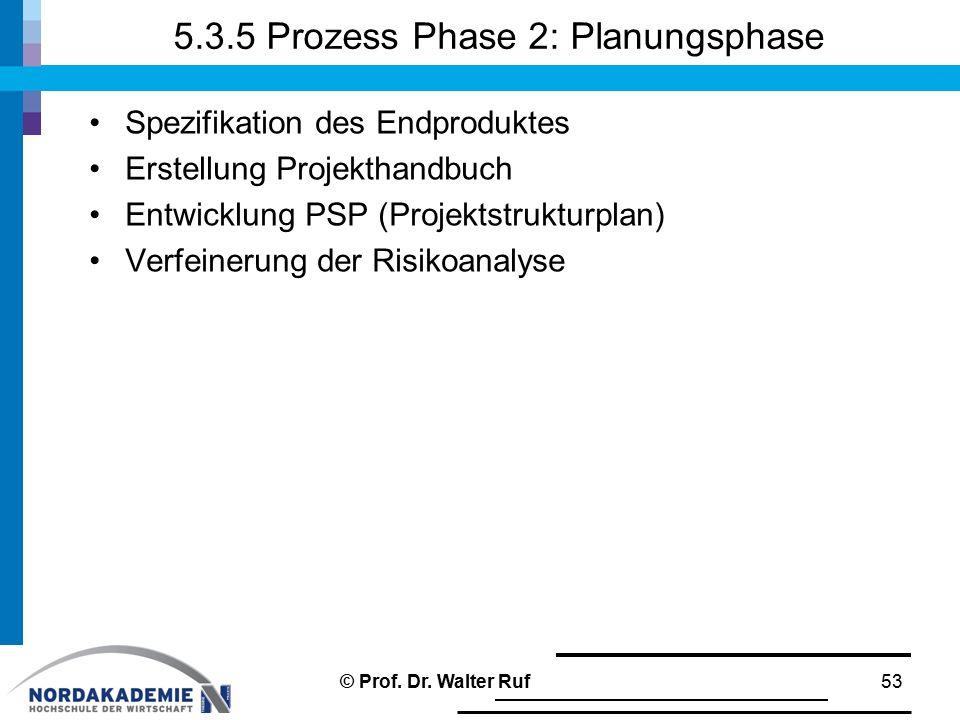 5.3.5 Prozess Phase 2: Planungsphase Spezifikation des Endproduktes Erstellung Projekthandbuch Entwicklung PSP (Projektstrukturplan) Verfeinerung der Risikoanalyse © Prof.