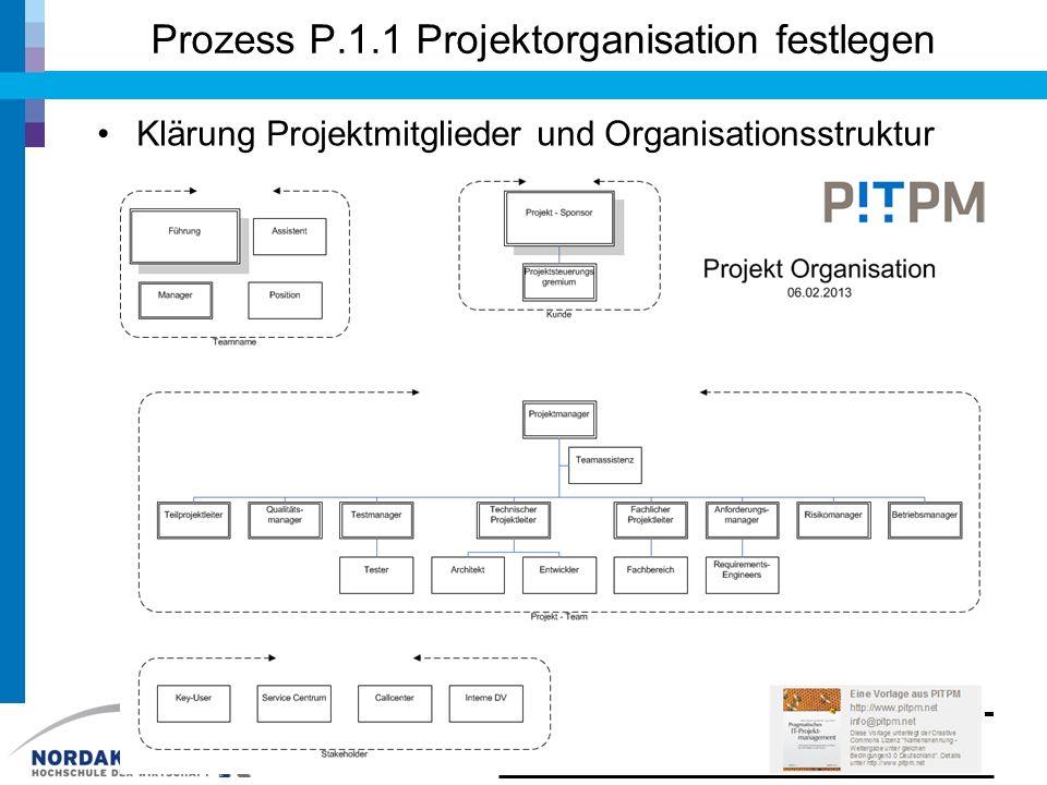 Prozess P.1.1 Projektorganisation festlegen Klärung Projektmitglieder und Organisationsstruktur © Prof.
