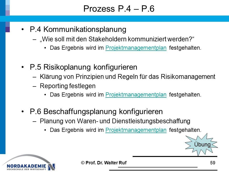"""Prozess P.4 – P.6 P.4 Kommunikationsplanung –""""Wie soll mit den Stakeholdern kommuniziert werden? Das Ergebnis wird im Projektmanagementplan festgehalten.Projektmanagementplan P.5 Risikoplanung konfigurieren –Klärung von Prinzipien und Regeln für das Risikomanagement –Reporting festlegen Das Ergebnis wird im Projektmanagementplan festgehalten.Projektmanagementplan P.6 Beschaffungsplanung konfigurieren –Planung von Waren- und Dienstleistungsbeschaffung Das Ergebnis wird im Projektmanagementplan festgehalten.Projektmanagementplan © Prof."""