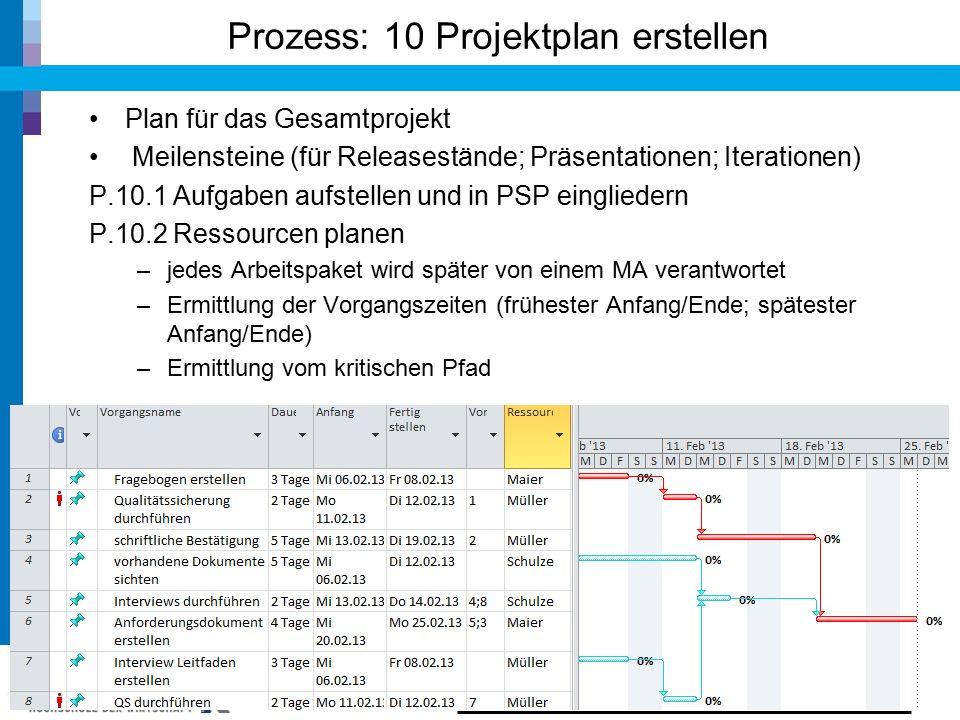 Prozess: 10 Projektplan erstellen Plan für das Gesamtprojekt Meilensteine (für Releasestände; Präsentationen; Iterationen) P.10.1 Aufgaben aufstellen und in PSP eingliedern P.10.2 Ressourcen planen –jedes Arbeitspaket wird später von einem MA verantwortet –Ermittlung der Vorgangszeiten (frühester Anfang/Ende; spätester Anfang/Ende) –Ermittlung vom kritischen Pfad © Prof.