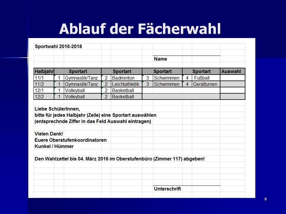 8 Ablauf der Fächerwahl Erstwahl: 25.01. – 29.01.
