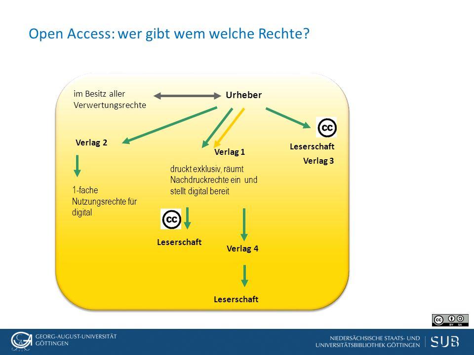 Open Access: wer gibt wem welche Rechte.