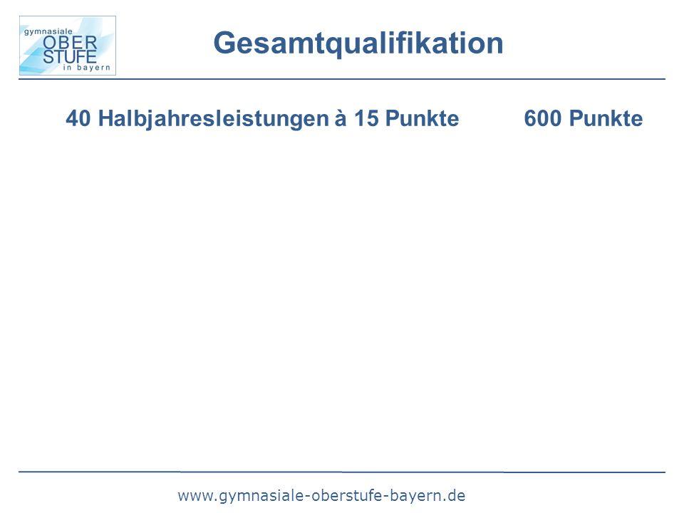 www.gymnasiale-oberstufe-bayern.de Gesamtqualifikation 40 Halbjahresleistungen à 15 Punkte 600 Punkte