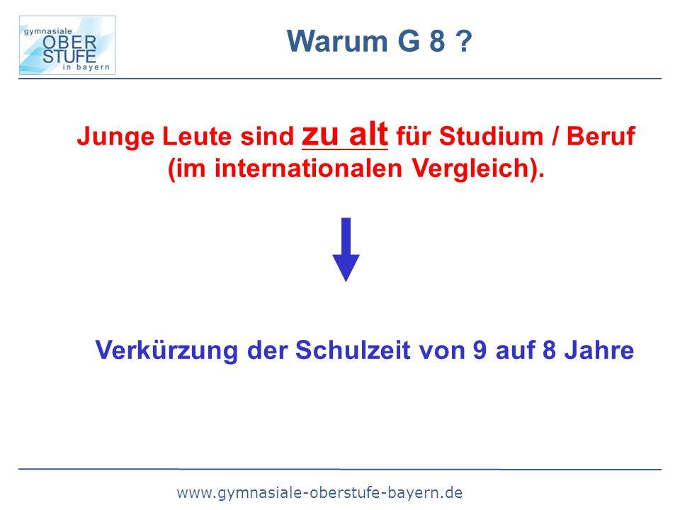 www.gymnasiale-oberstufe-bayern.de Warum G 8 ? Junge Leute sind zu alt für Studium / Beruf (im internationalen Vergleich). Verkürzung der Schulzeit vo