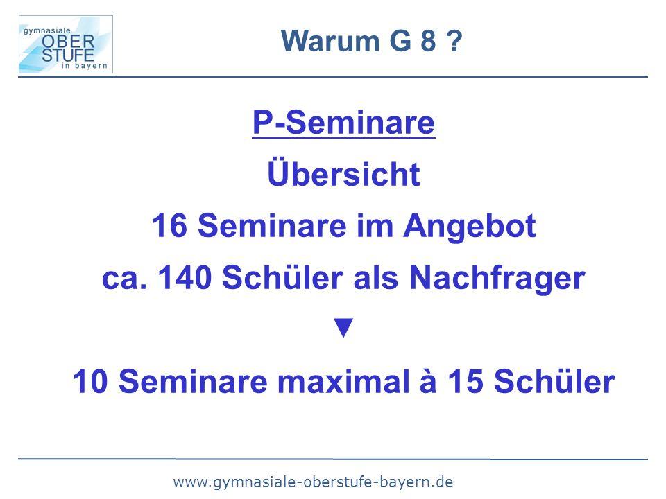 www.gymnasiale-oberstufe-bayern.de Warum G 8 ? P-Seminare Übersicht 16 Seminare im Angebot ca. 140 Schüler als Nachfrager ▼ 10 Seminare maximal à 15 S