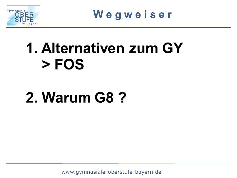 www.gymnasiale-oberstufe-bayern.de W e g w e i s e r 1. Alternativen zum GY > FOS 2. Warum G8 ?