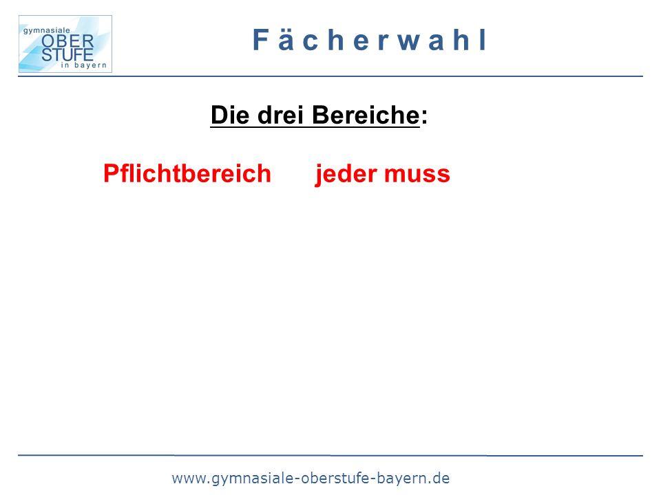 www.gymnasiale-oberstufe-bayern.de F ä c h e r w a h l Die drei Bereiche: Pflichtbereich jeder muss