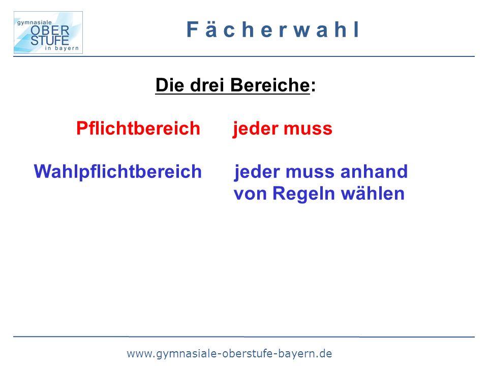 www.gymnasiale-oberstufe-bayern.de F ä c h e r w a h l Die drei Bereiche: Pflichtbereich jeder muss Wahlpflichtbereich jeder muss anhand von Regeln wä