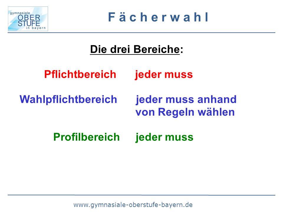www.gymnasiale-oberstufe-bayern.de F ä c h e r w a h l Die drei Bereiche: Pflichtbereich jeder muss Wahlpflichtbereich jeder muss anhand von Regeln wählen Profilbereich jeder muss