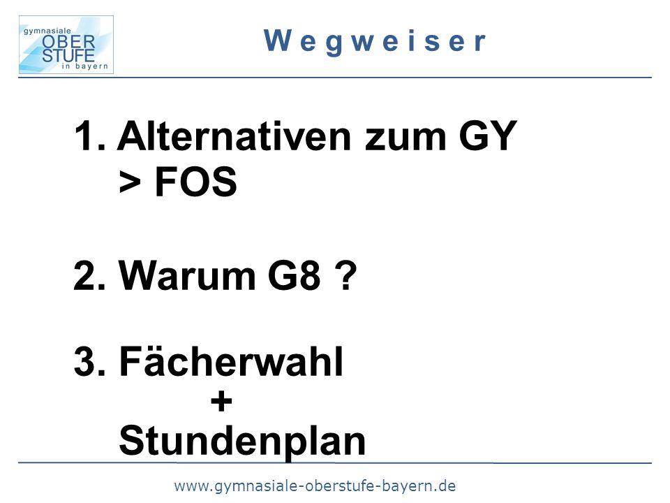 www.gymnasiale-oberstufe-bayern.de W e g w e i s e r 1. Alternativen zum GY > FOS 2. Warum G8 ? 3. Fächerwahl + Stundenplan