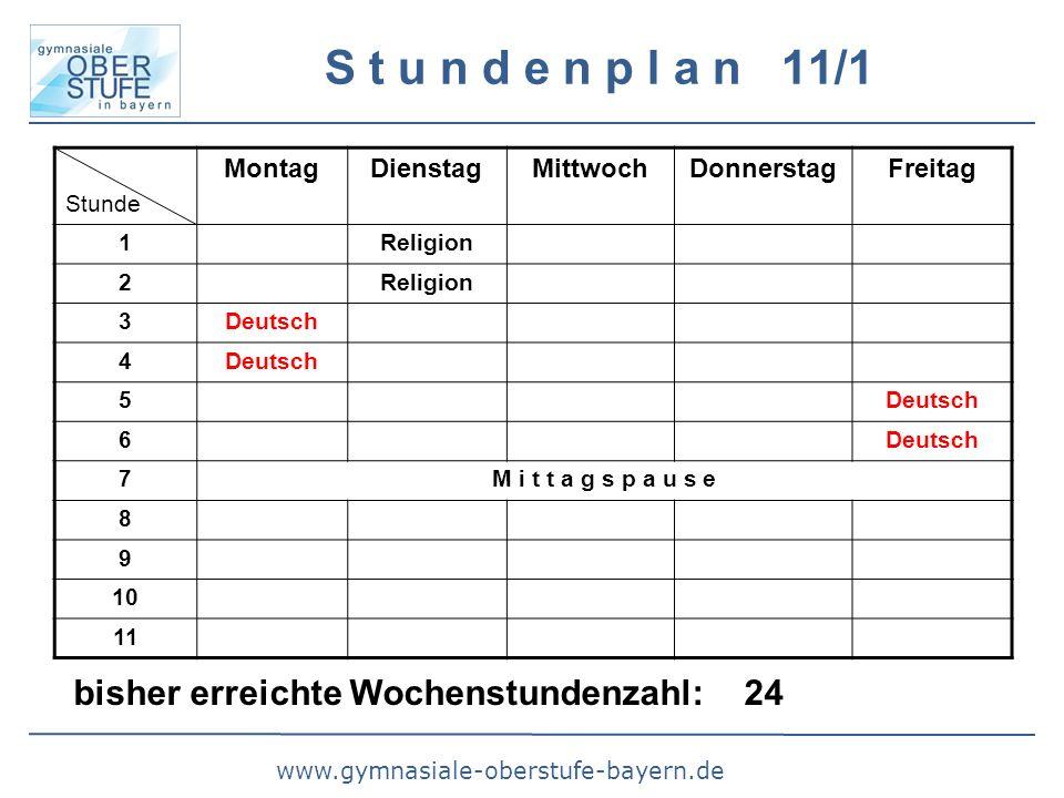 www.gymnasiale-oberstufe-bayern.de S t u n d e n p l a n 11/1 Stunde MontagDienstagMittwochDonnerstagFreitag 1Religion 2 3Deutsch 4 5 6 7M i t t a g s