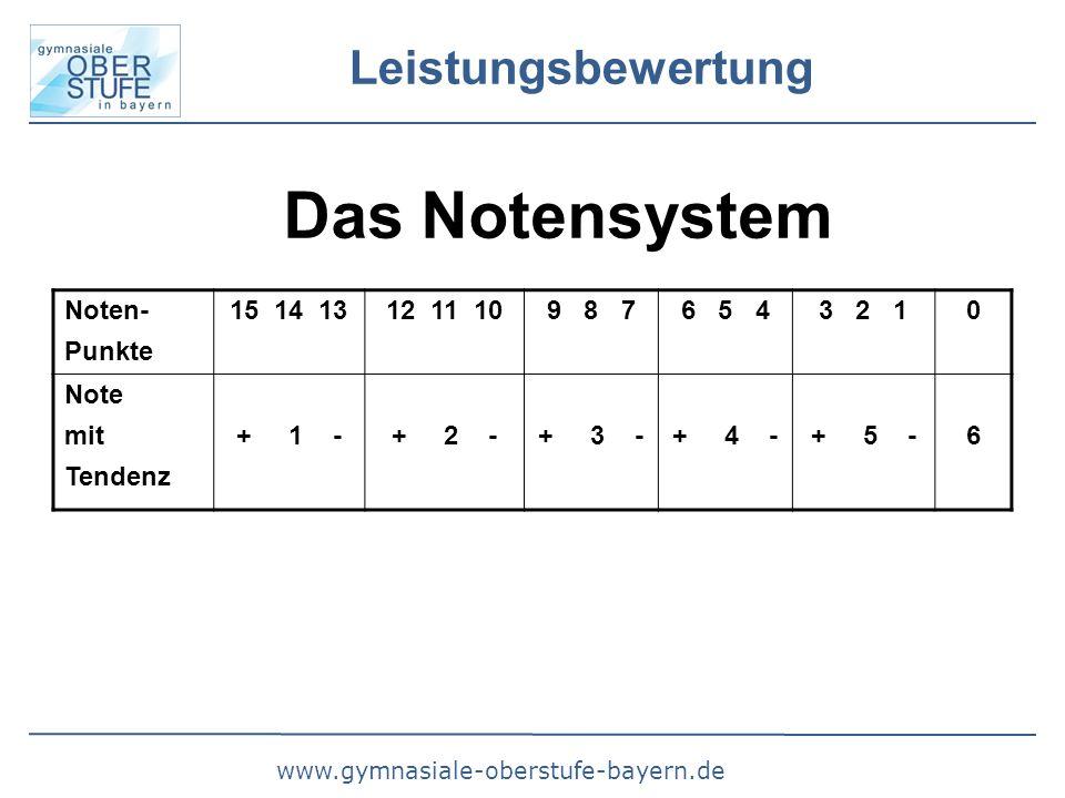 www.gymnasiale-oberstufe-bayern.de Leistungsbewertung Das Notensystem Noten- Punkte 15 14 1312 11 109 8 76 5 43 2 10 Note mit Tendenz + 1 -+ 2 -+ 3 -+ 4 -+ 5 -6