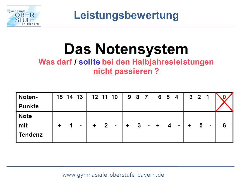 www.gymnasiale-oberstufe-bayern.de Leistungsbewertung Das Notensystem Was darf / sollte bei den Halbjahresleistungen nicht passieren ? Noten- Punkte 1