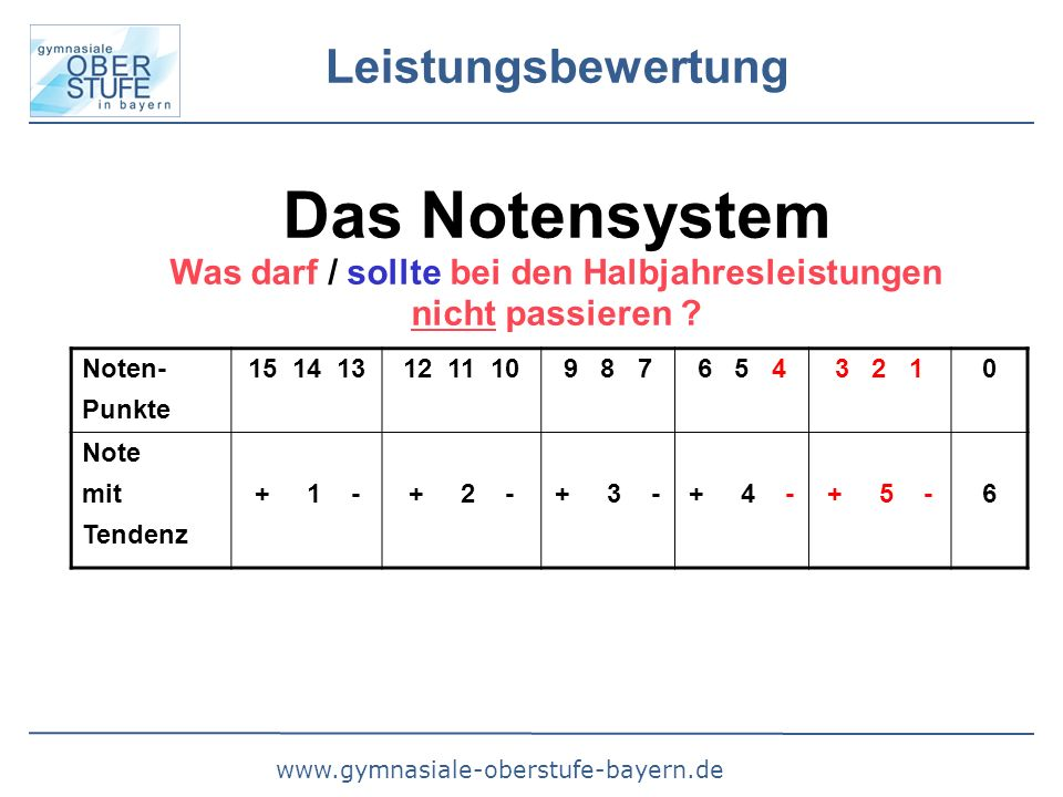 www.gymnasiale-oberstufe-bayern.de Leistungsbewertung Das Notensystem Was darf / sollte bei den Halbjahresleistungen nicht passieren .