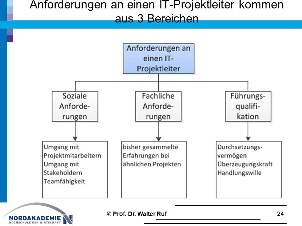 Anforderungen an einen IT-Projektleiter kommen aus 3 Bereichen © Prof. Dr. Walter Ruf24