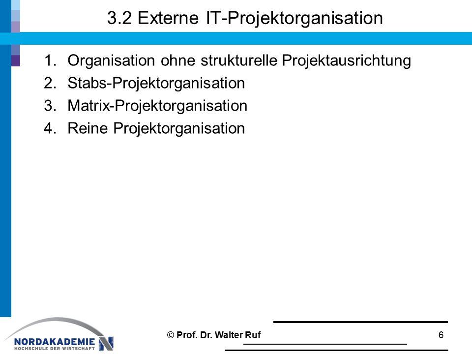 3.2 Externe IT-Projektorganisation 1.Organisation ohne strukturelle Projektausrichtung 2.Stabs-Projektorganisation 3.Matrix-Projektorganisation 4.Rein