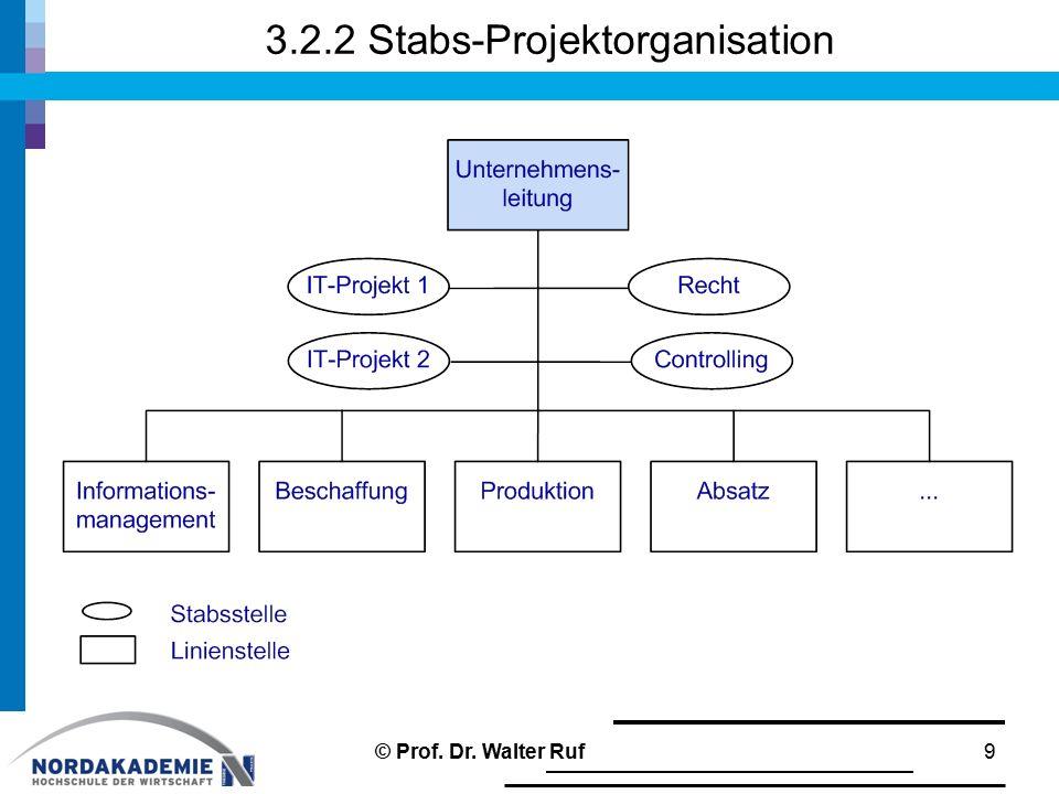 3.2.2 Stabs-Projektorganisation 9© Prof. Dr. Walter Ruf