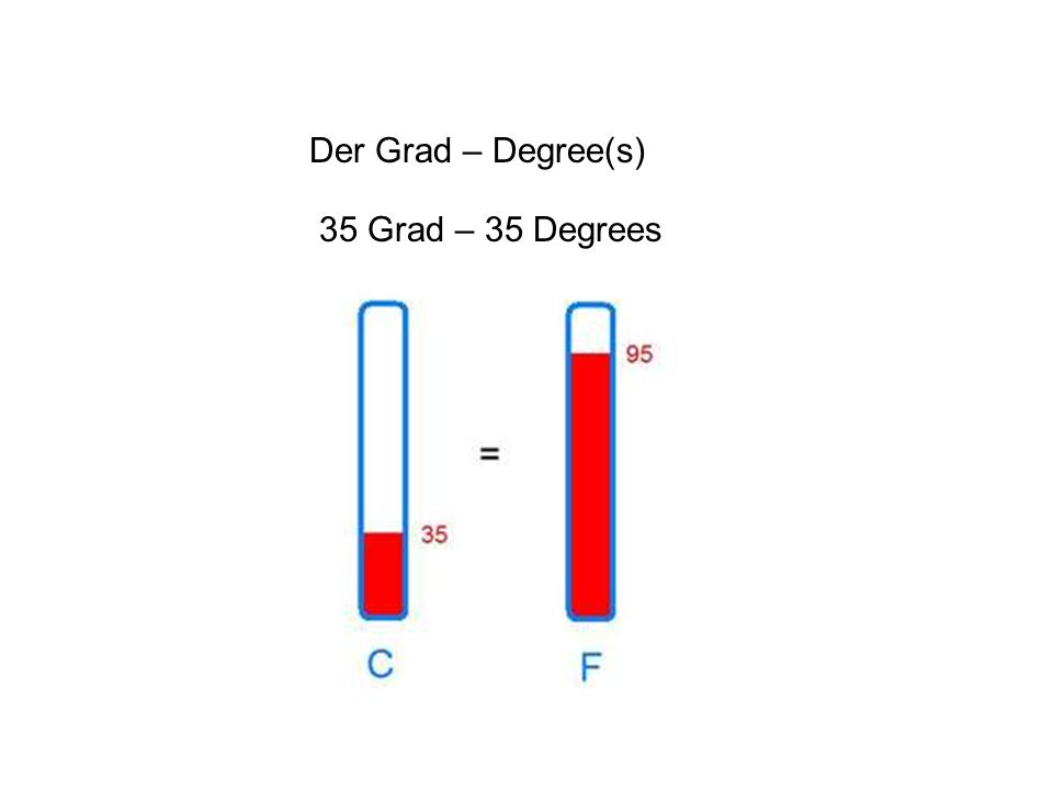 Der Grad – Degree(s) 35 Grad – 35 Degrees