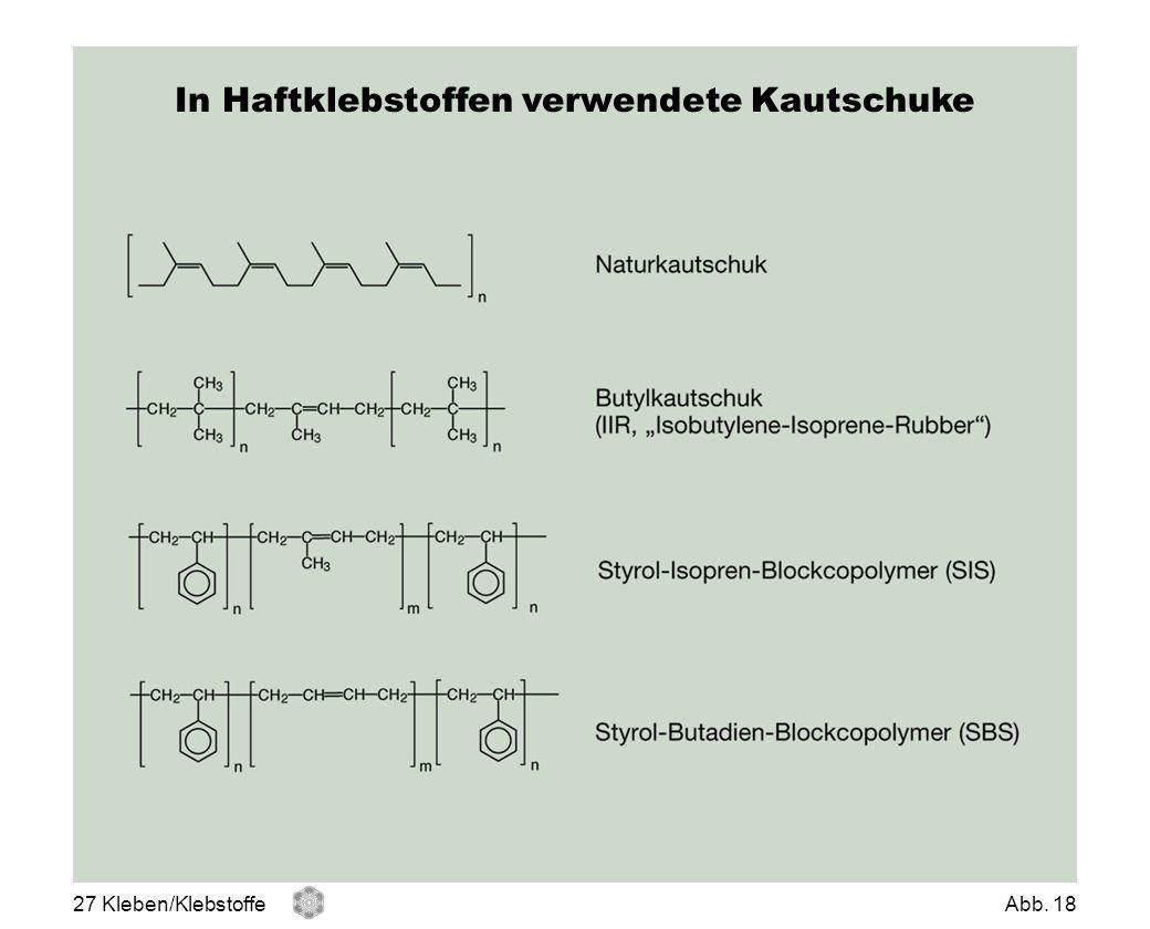 In Haftklebstoffen verwendete Kautschuke 27 Kleben/KlebstoffeAbb. 18
