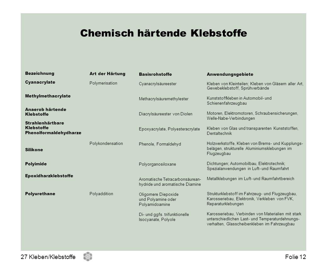 Chemisch härtende Klebstoffe Bezeichnung Cyanacrylate Methylmethacrylate Anaerob härtende Klebstoffe Strahlenhärtbare Klebstoffe Phenolformaldehydharz