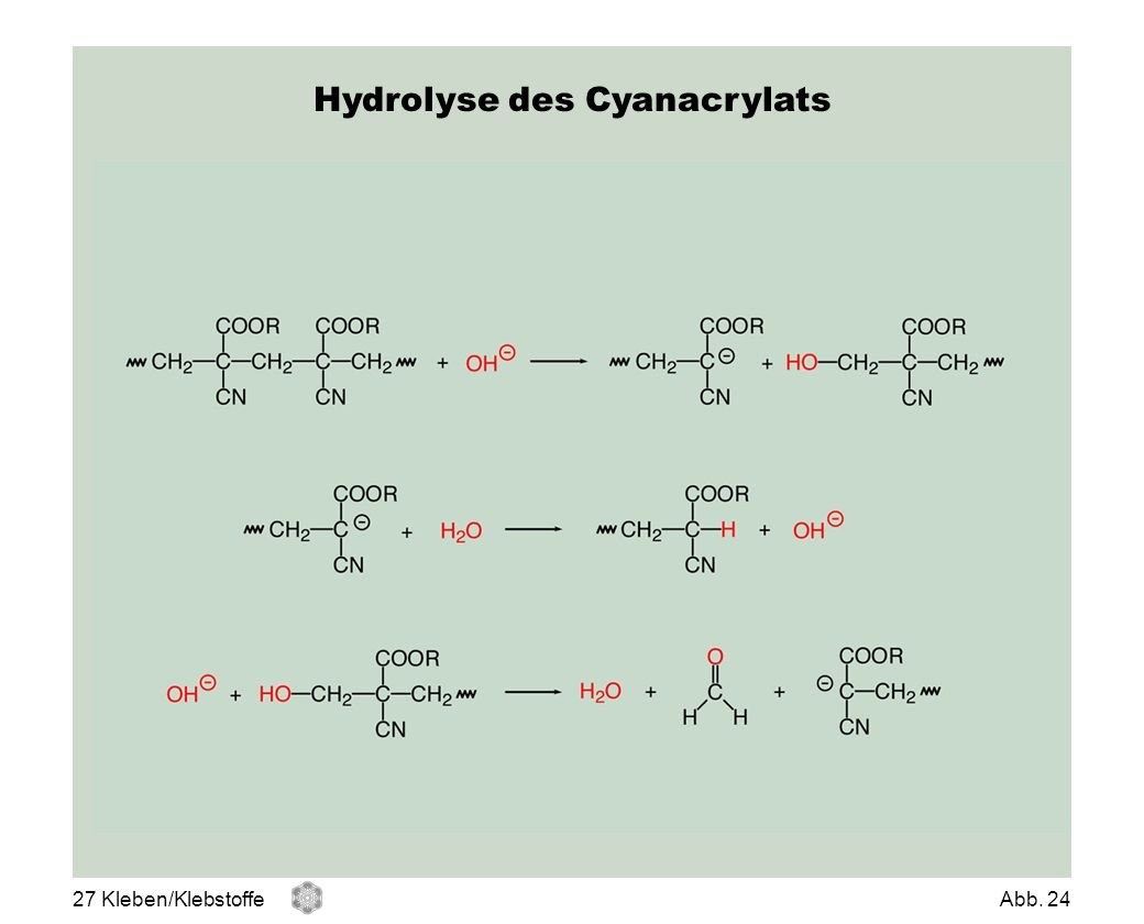 Hydrolyse des Cyanacrylats 27 Kleben/KlebstoffeAbb. 24