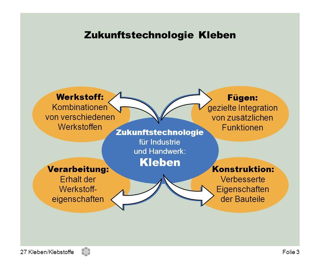 Zukunftstechnologie Kleben Werkstoff: Kombinationen von verschiedenen Werkstoffen Fügen: gezielte Integration von zusätzlichen Funktionen Konstruktion