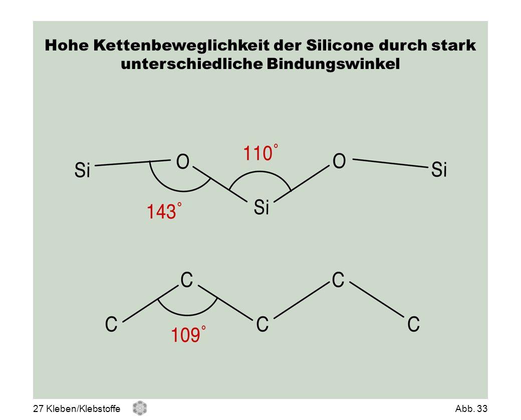 Hohe Kettenbeweglichkeit der Silicone durch stark unterschiedliche Bindungswinkel 27 Kleben/KlebstoffeAbb. 33
