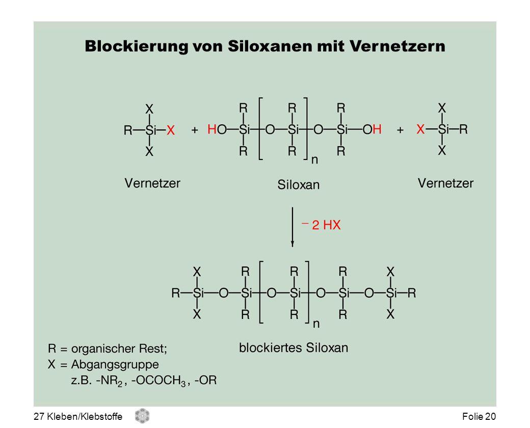 Blockierung von Siloxanen mit Vernetzern 27 Kleben/KlebstoffeFolie 20
