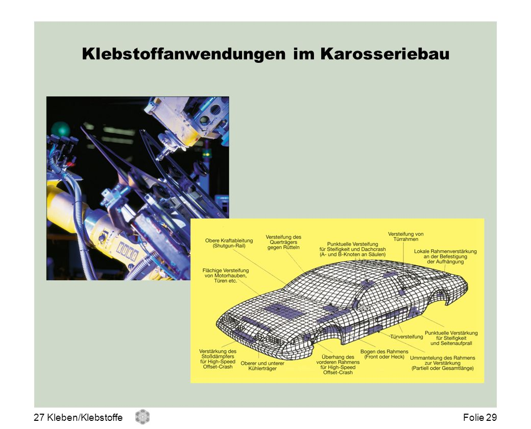 Klebstoffanwendungen im Karosseriebau 27 Kleben/KlebstoffeFolie 29