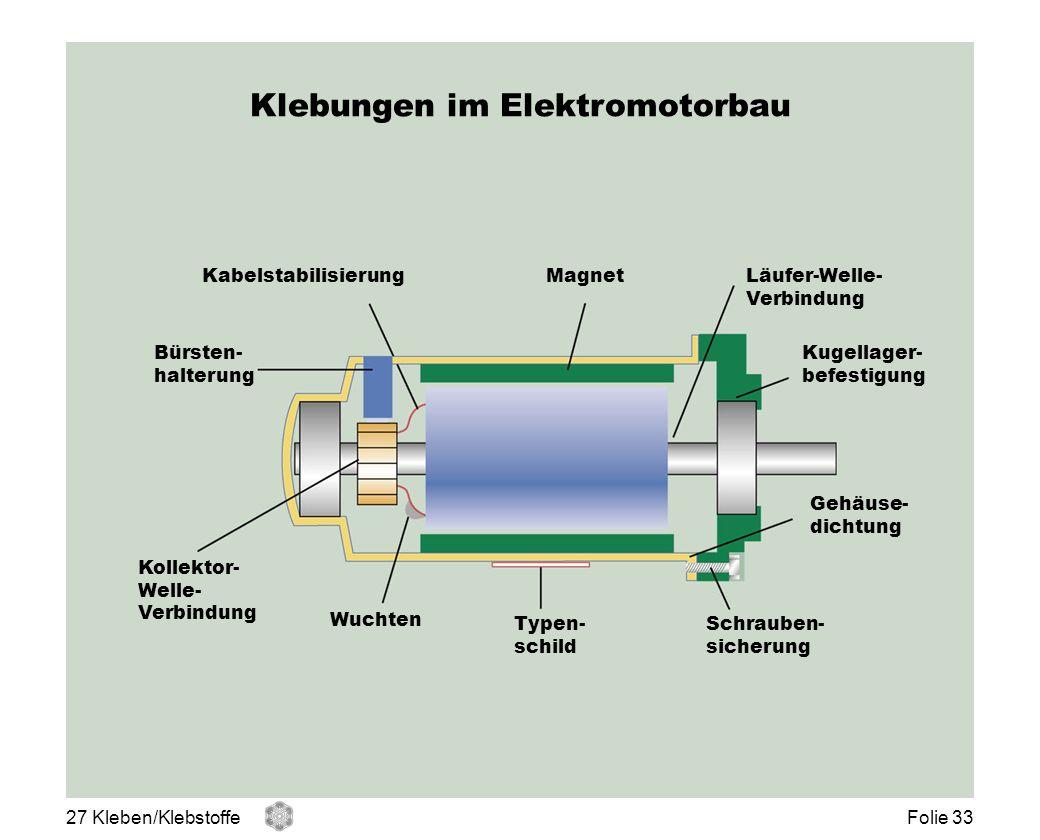 Klebungen im Elektromotorbau KabelstabilisierungMagnetLäufer-Welle- Verbindung Kugellager- befestigung Gehäuse- dichtung Schrauben- sicherung Typen- s