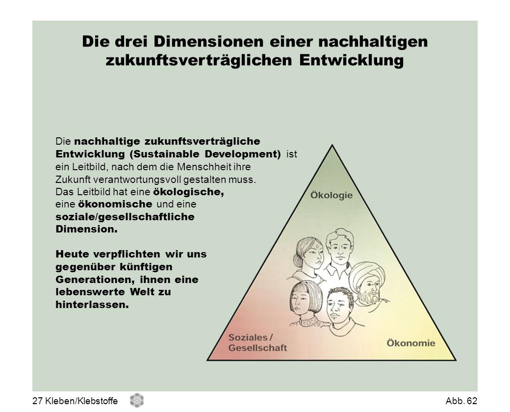 Die drei Dimensionen einer nachhaltigen zukunftsverträglichen Entwicklung Die nachhaltige zukunftsverträgliche Entwicklung (Sustainable Development) i