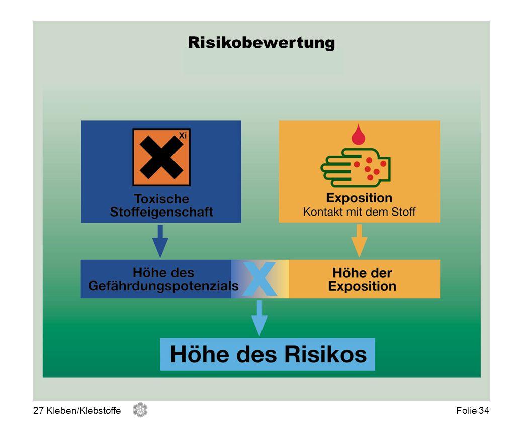Risikobewertung 27 Kleben/KlebstoffeFolie 34
