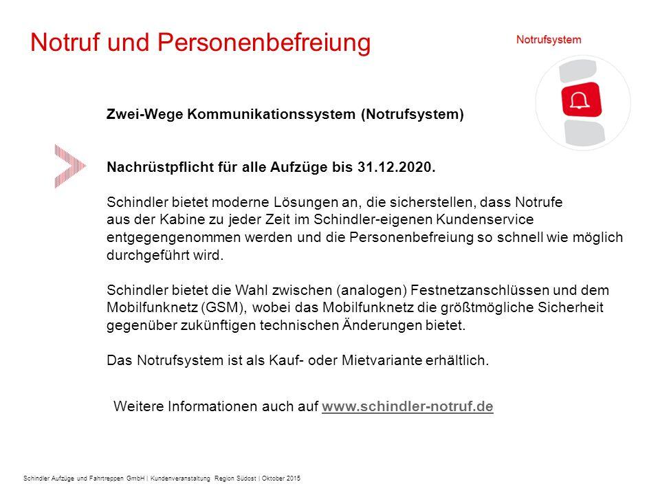 Zwei-Wege Kommunikationssystem (Notrufsystem) Nachrüstpflicht für alle Aufzüge bis 31.12.2020.