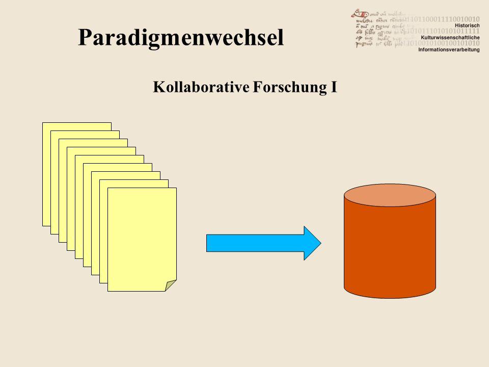 Paradigmenwechsel Kollaborative Forschung I
