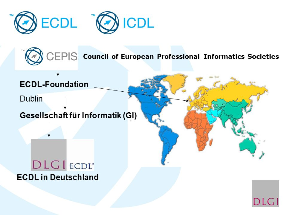 Gesellschaft für Informatik (GI) ECDL-Foundation Dublin ECDL in Deutschland Council of European Professional Informatics Societies