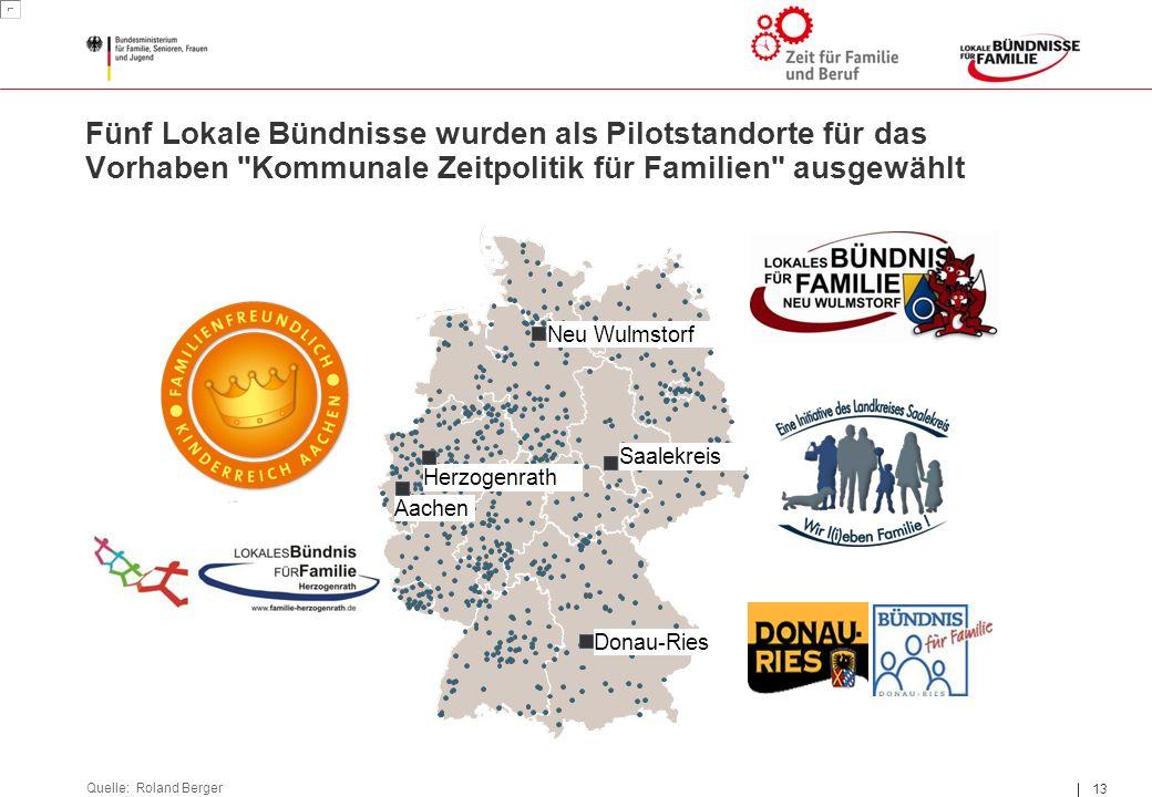 13 Fünf Lokale Bündnisse wurden als Pilotstandorte für das Vorhaben Kommunale Zeitpolitik für Familien ausgewählt Quelle: Roland Berger