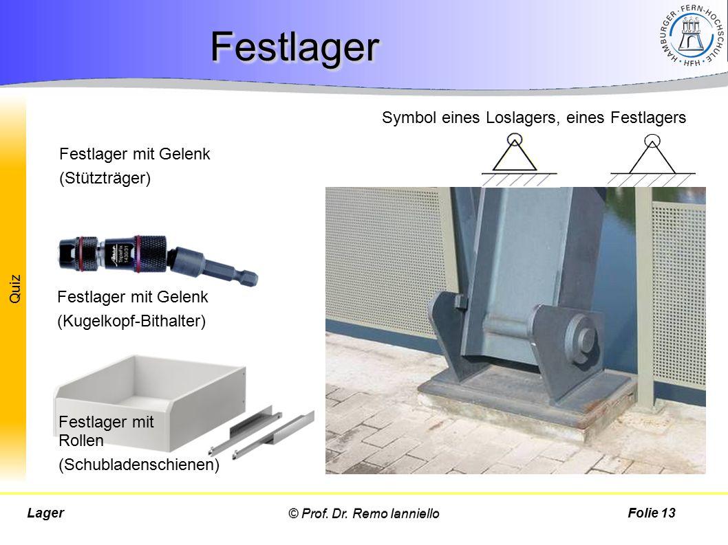 Quiz Festlager mit Gelenk (Stützträger) © Prof. Dr. Remo IannielloLagerFolie 13 FestlagerFestlager Festlager mit Gelenk (Kugelkopf-Bithalter) Festlage