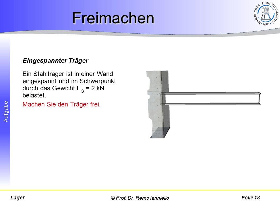 Aufgabe © Prof. Dr. Remo IannielloLagerFolie 18 FreimachenFreimachen Ein Stahlträger ist in einer Wand eingespannt und im Schwerpunkt durch das Gewich