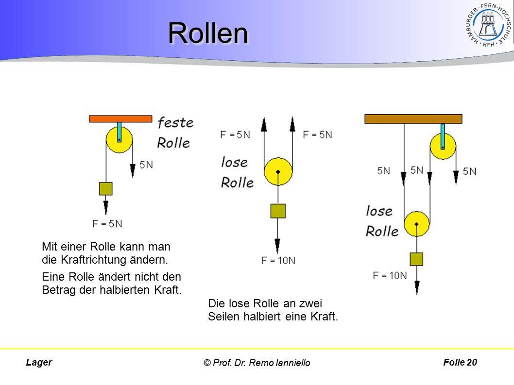 Lager RollenRollen Folie 20 Mit einer Rolle kann man die Kraftrichtung ändern. Eine Rolle ändert nicht den Betrag der halbierten Kraft. Die lose Rolle