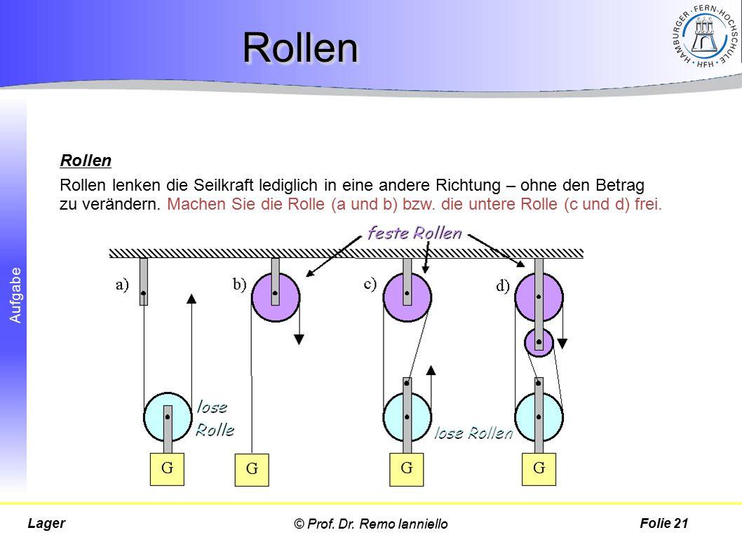 Aufgabe © Prof. Dr. Remo IannielloLagerFolie 21 RollenRollen Rollen lenken die Seilkraft lediglich in eine andere Richtung – ohne den Betrag zu veränd