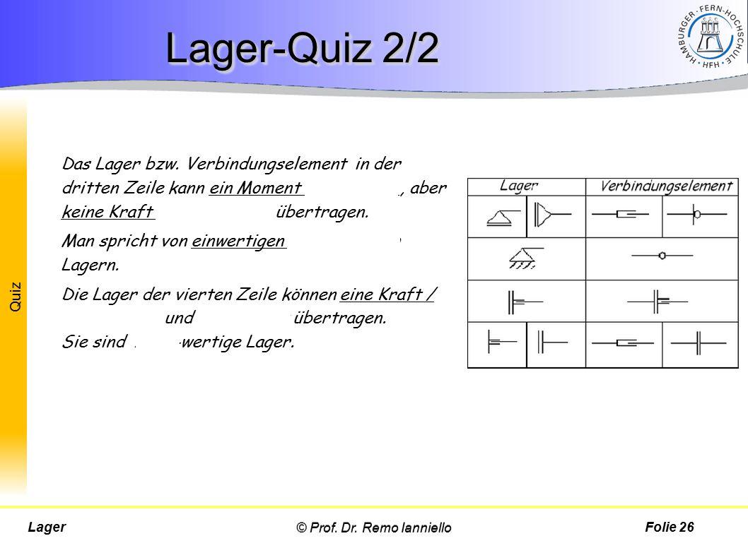 Quiz © Prof. Dr. Remo IannielloLagerFolie 26 Lager-Quiz 2/2 Das Lager bzw. Verbindungselement in der dritten Zeile kann ein Moment /eine Kraft, aber k